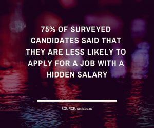 hidden salary statistic