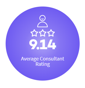 JOYN Average Consultant Rating Nov 2019