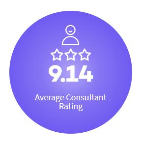 JOYN Average Consultant Rating Nov 2019